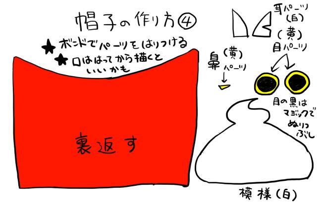 ジバニャン仮装グッツ作り方05-1