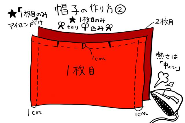 ジバニャン仮装グッツ作り方03-2