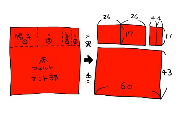 ジバニャン仮装グッツ作り方01