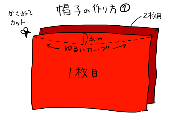 ジバニャン仮装グッツ作り方02